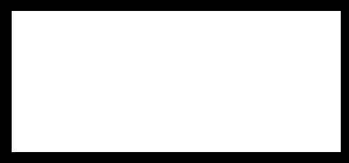 שיווק לעסקים באינטרנט